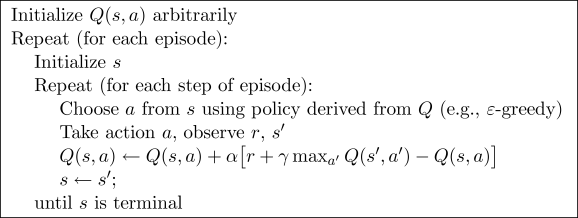pseudocode of Q-learning