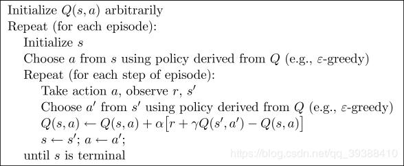 pseudocode of sarsa