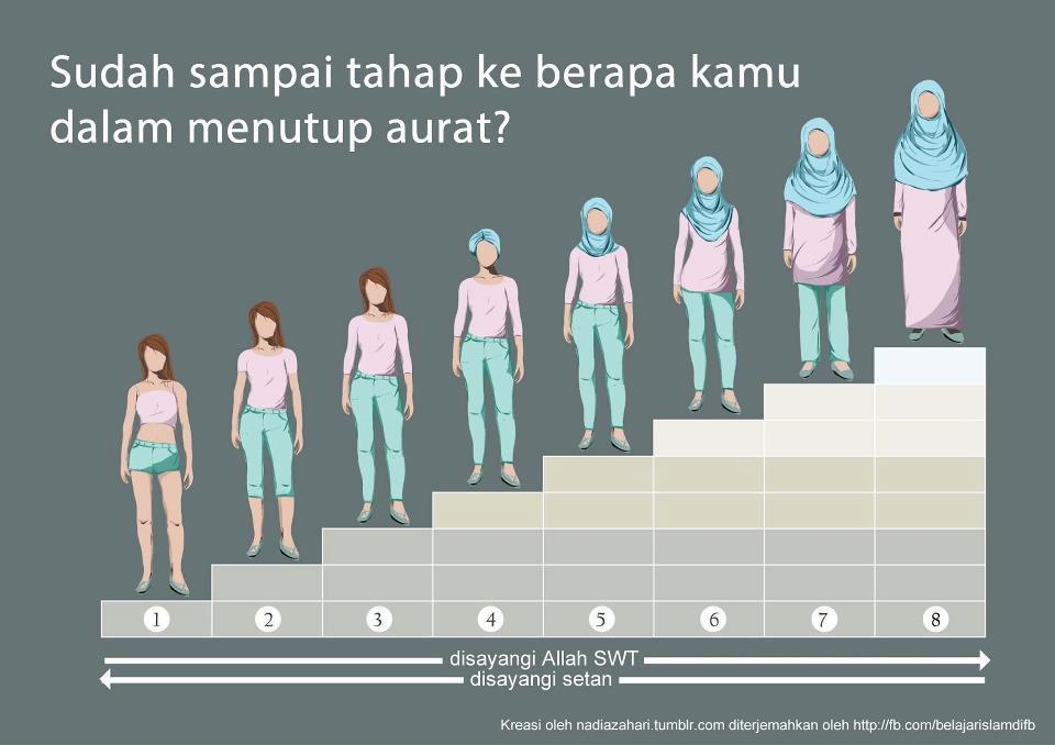 Aurat Muslimah