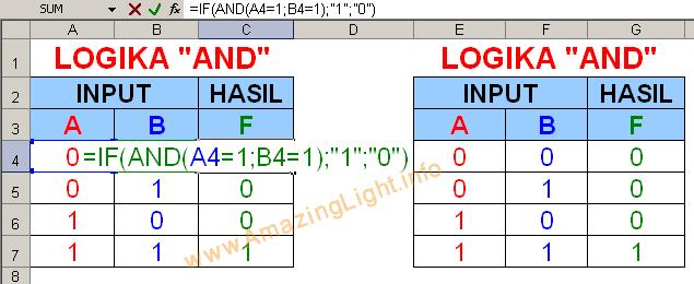 """Cara Menggunakan Fungsi Logika """"AND"""" pada Microsoft Excel"""