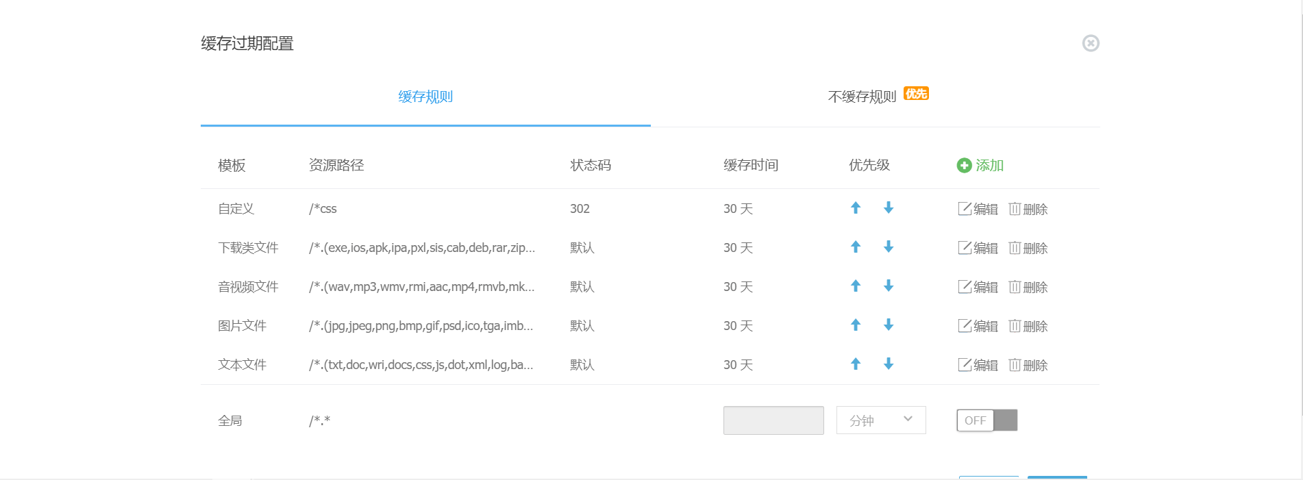 typecho开启CDN加速后无法登陆后台