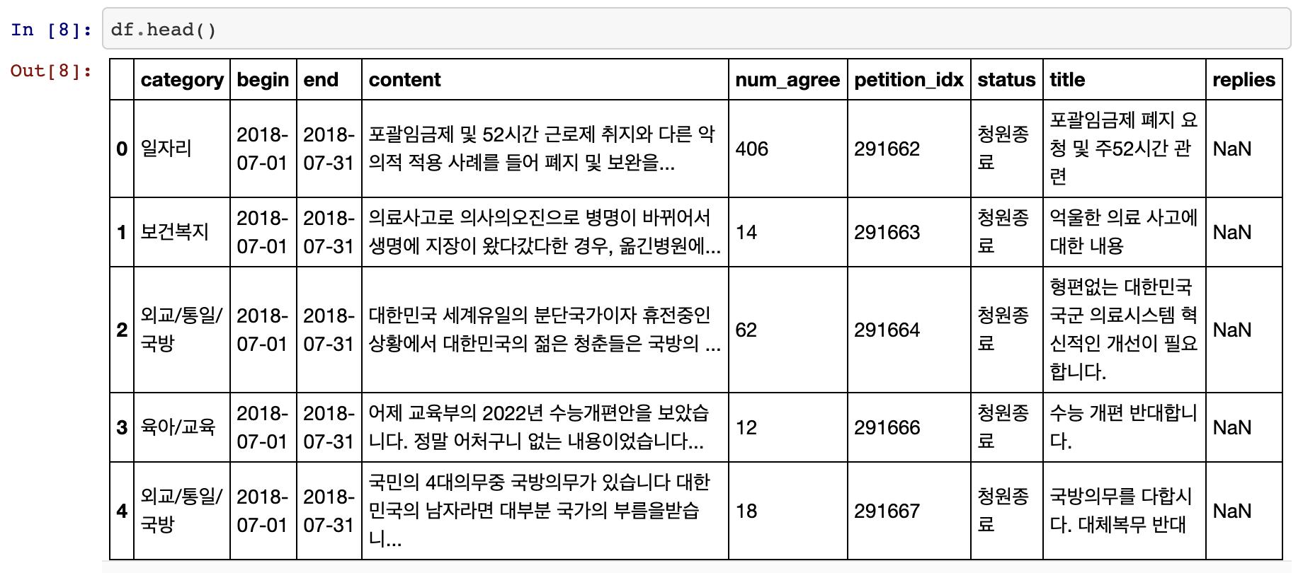 국민청원 데이터셋 샘플