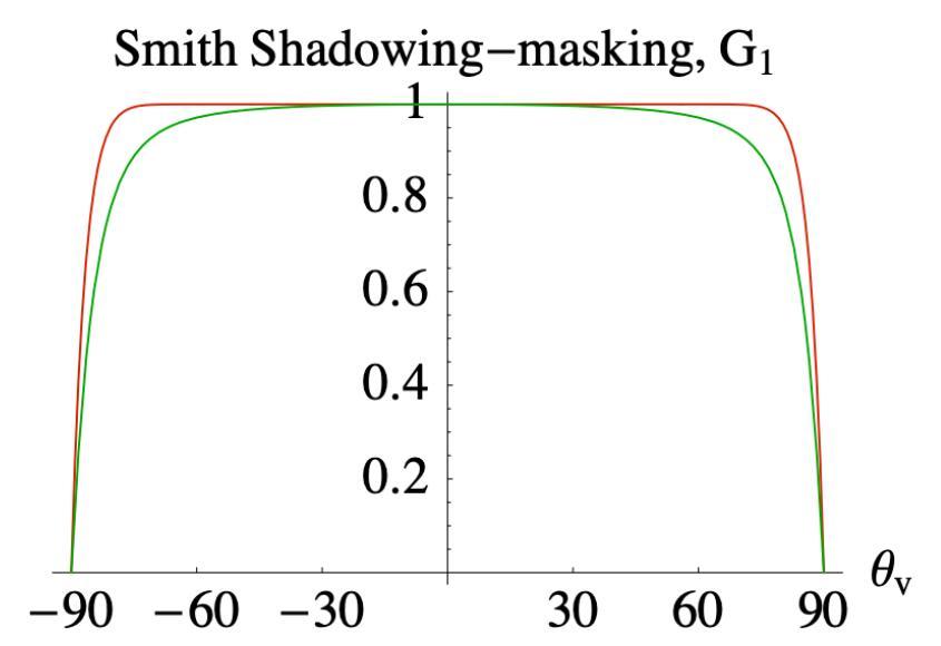 shadow-mask-G