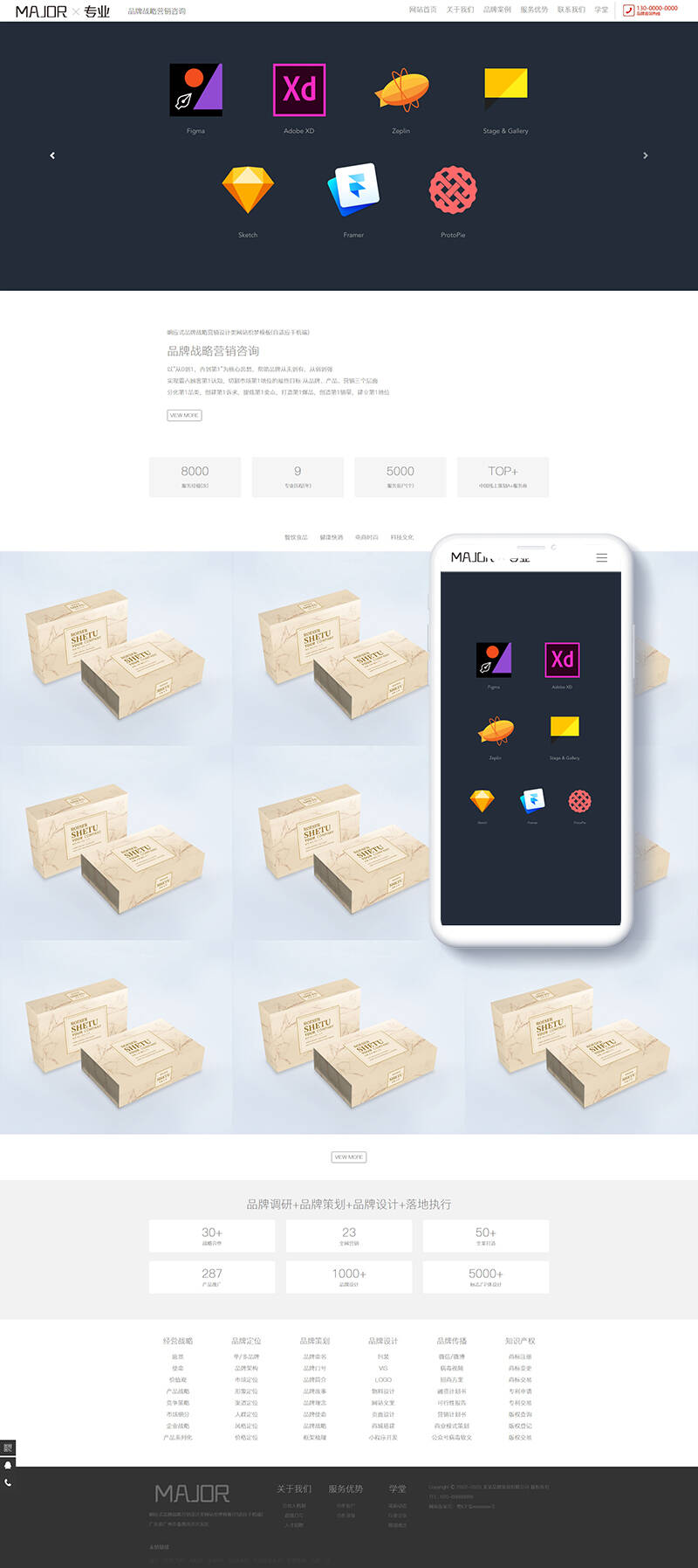 织梦响应式品牌战略营销设计类网站织梦模板(自适应手机端)