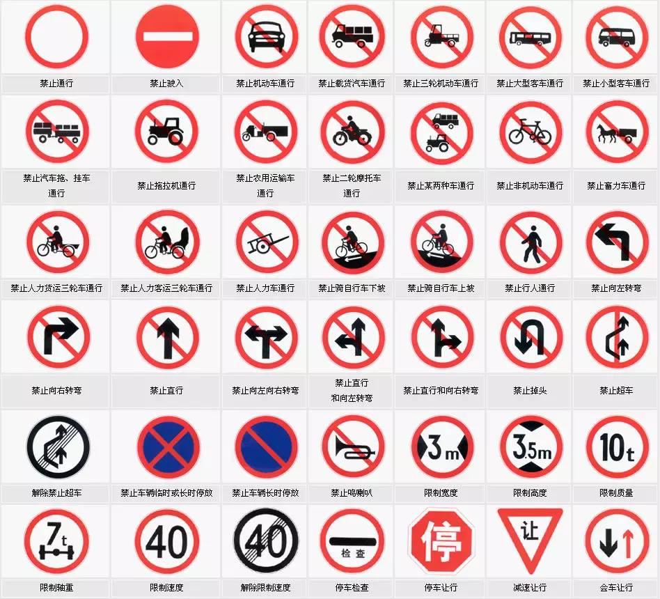 【译】基于深度学习的交通标志分类