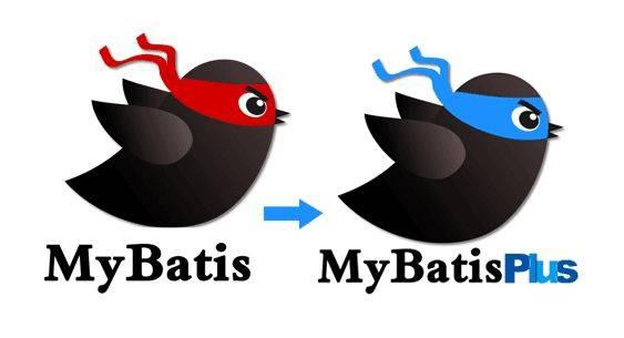 MyBatis-Plus CRUD
