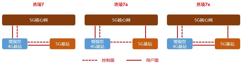 5G和讯网