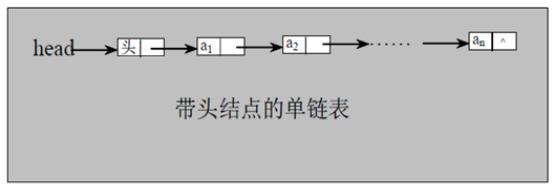 带头节点的单链表(图片来自网络)