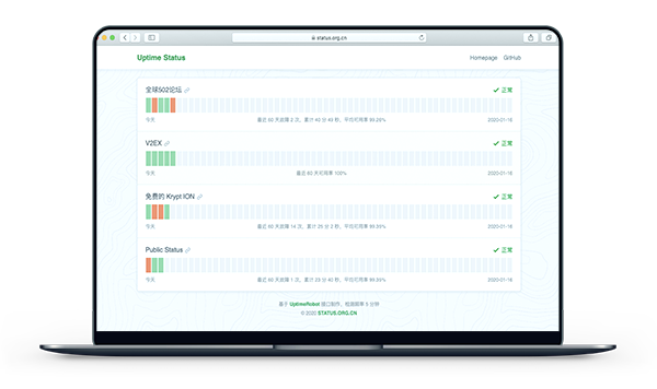 开源的漂亮网站监控面板 UptimeRobot-A17主机网
