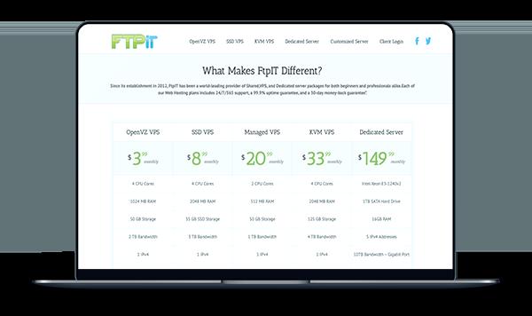 FtpIt - 月付1.49美元 KVM架构 弗里蒙特 洛杉矶-A17主机网