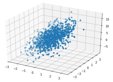 图3.准备的训练数据
