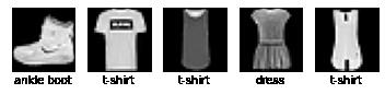 图5.Fashion-MNIST数据集图例