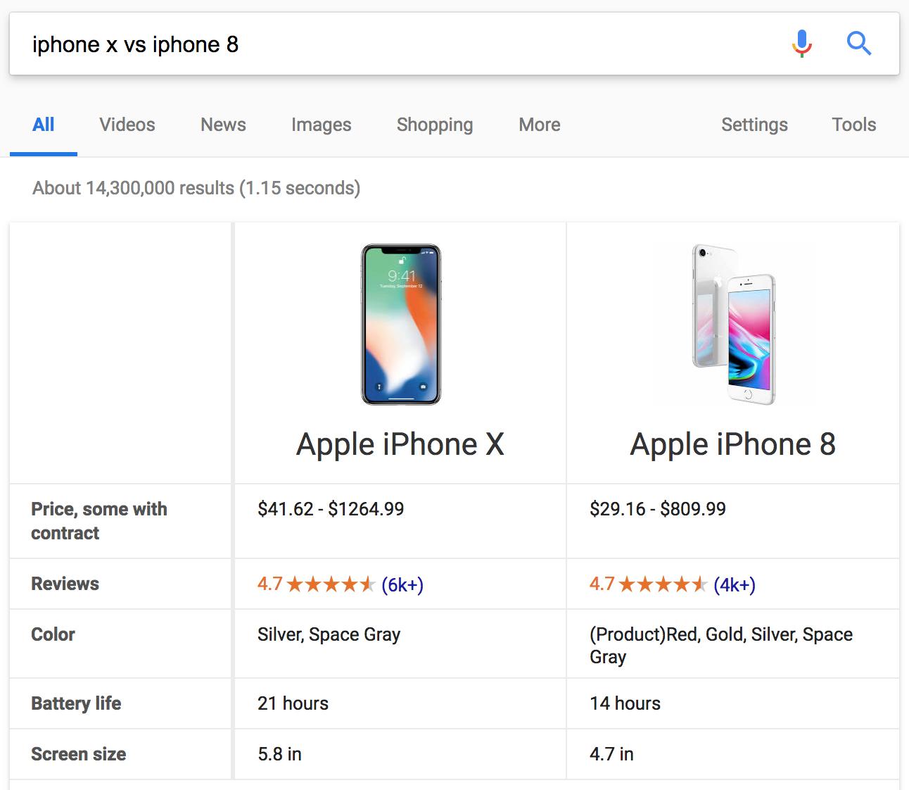 整理无序信息变有序,生产价值内容做Google AdSense