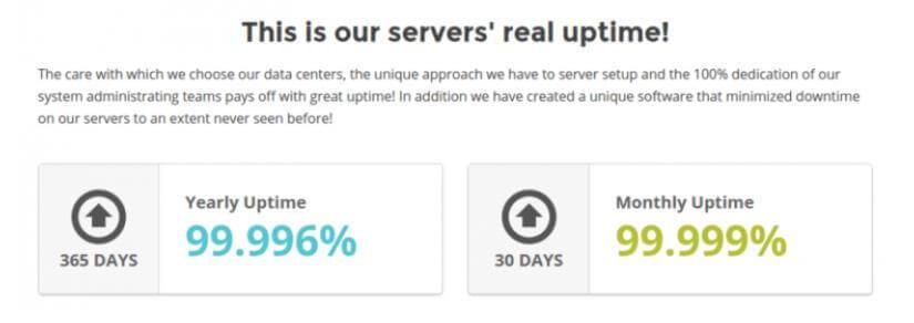 Siteground在线率为99.99%