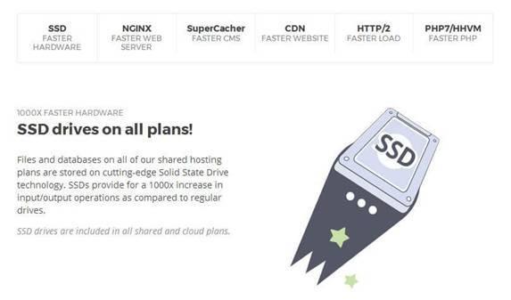 Siteground的服务器使用SSD固态硬盘