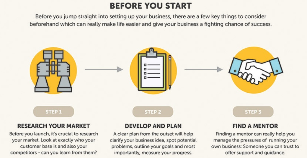 small-business-start-up
