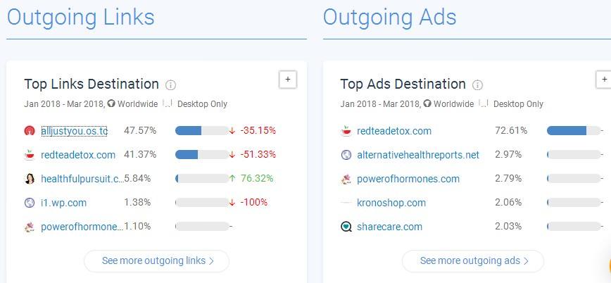 揭秘Google Adsense英文采集内容网站赚美金方法