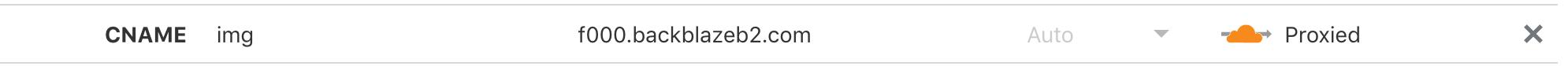 新增一条cname记录到backblazeb2.com