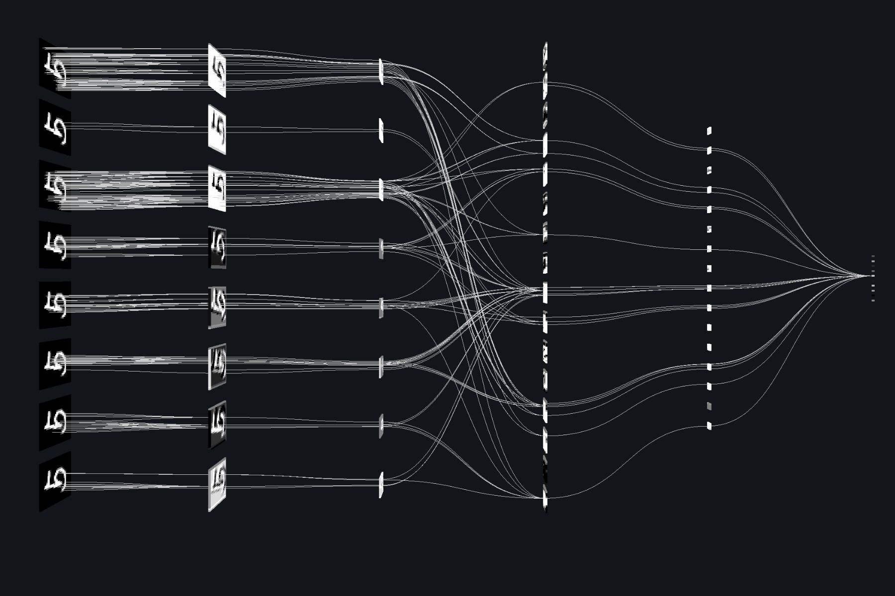 《机器学习》 西瓜书习题 第 5 章: 神经网络