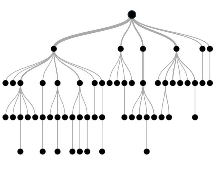 《机器学习》 西瓜书实例 第 4 章: 决策树