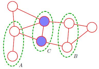 读懂西瓜书 14 : 概率图模型