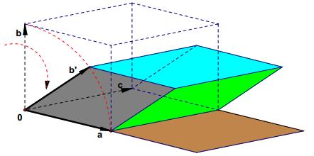 行列式几何意义的证明