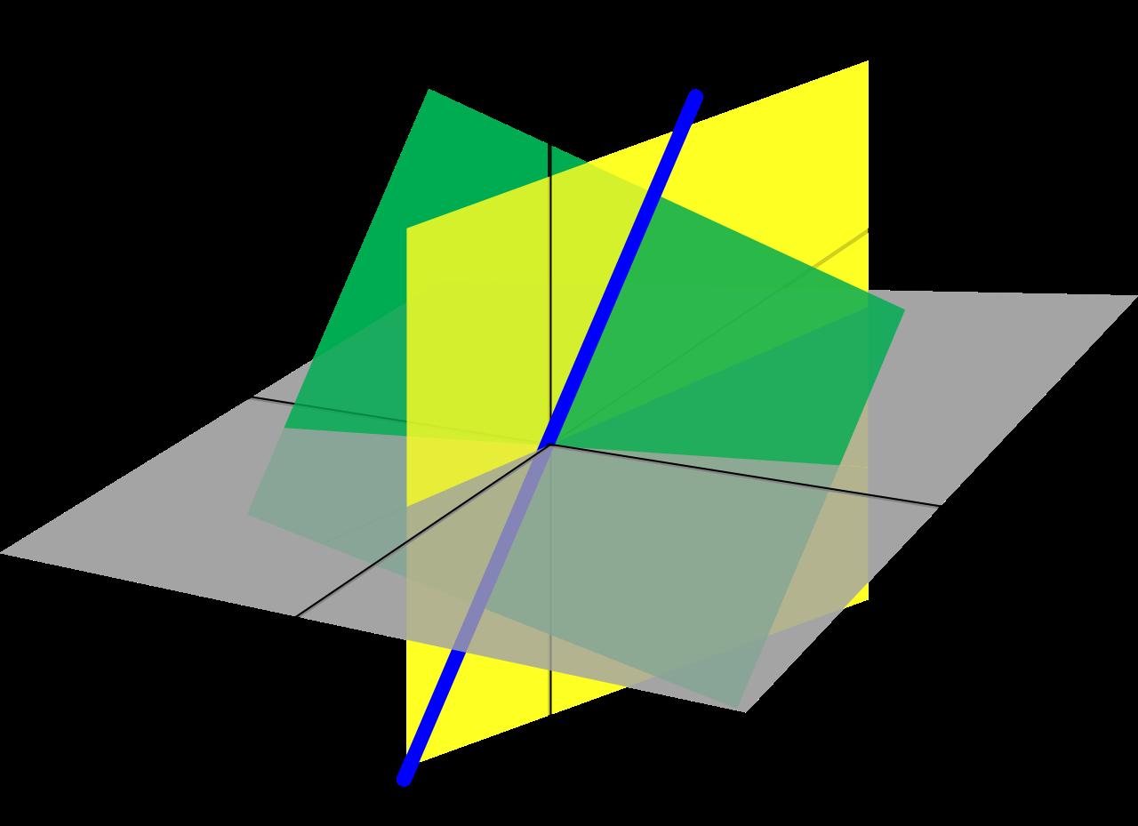 线性代数命题证明 (一)