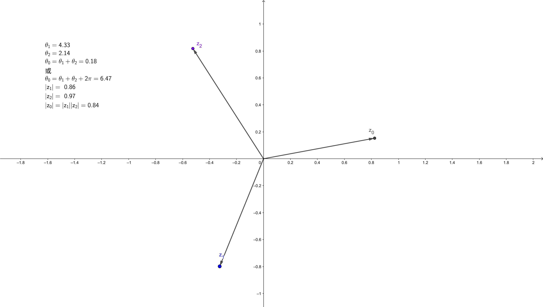 复数乘法与旋转