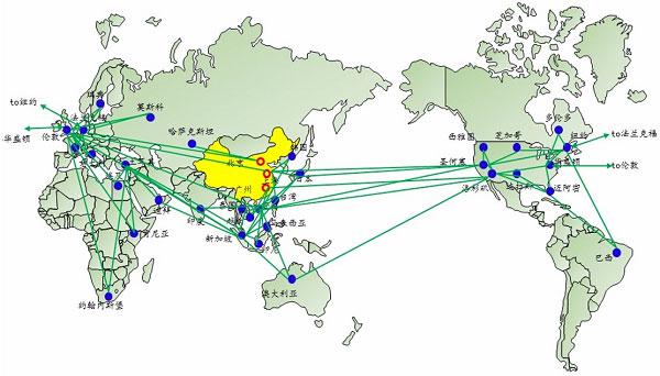 中国电信cn2线路