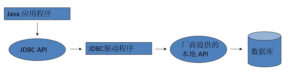 JDBC_04