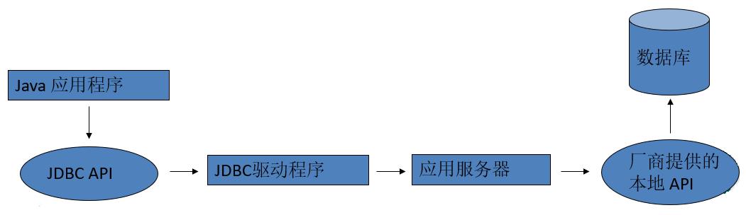 JDBC_05