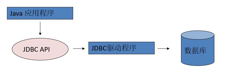 JDBC_06