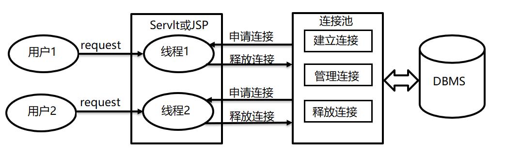 JDBC_15