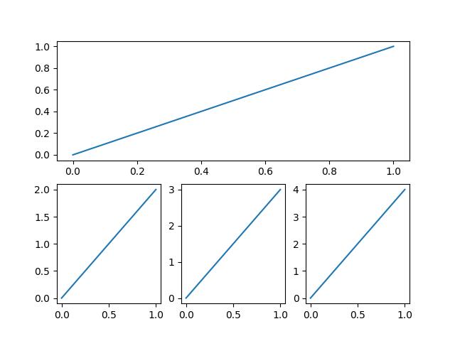 figure subplot 2
