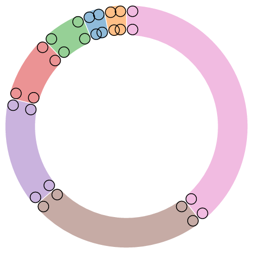 Rounded Annular Sectors