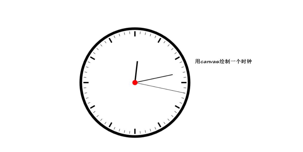 用canvas标签绘制一个实时时钟