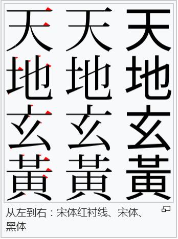 serif and sans serif 2