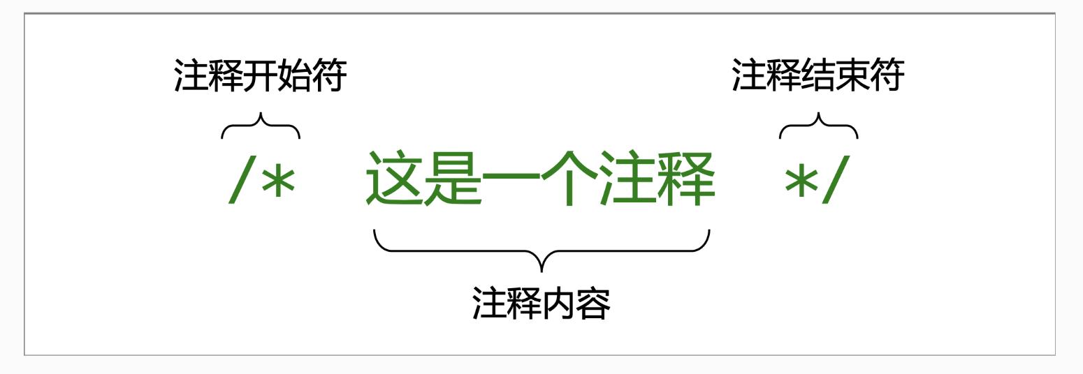 【学习笔记】css基础知识复习总结
