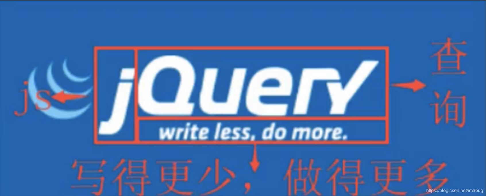 「jQuery」初识jQuery版本区别,入口函数的模式和写法,修改访问符号,冲突问题