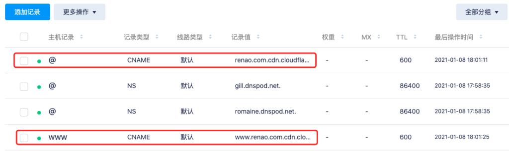 iON主机Plesk免费开通Cloudflare Pro订阅教程-含解析设置