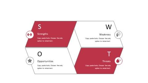 四边形色块SWOT分析报告PPT模板