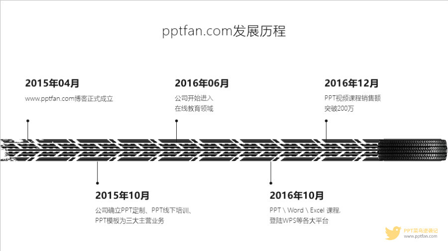 5项轮胎印图片横向交叉排列时间轴PPT模板