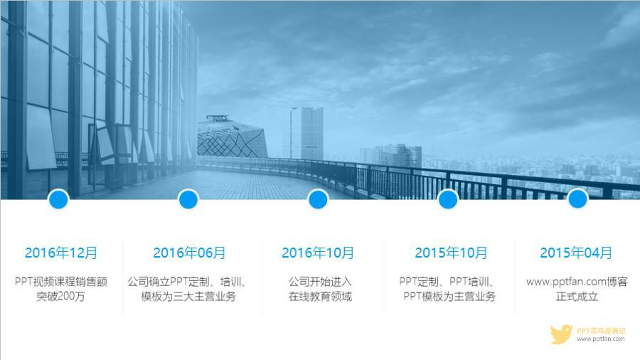 5项蓝色拼接图片横向排列时间轴PPT模板