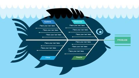 4项深蓝色卡通鱼骨图