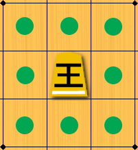 KingDiagram