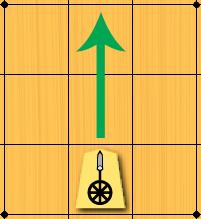 LanceeDiagram