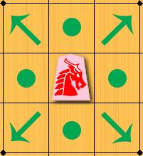 HorseDiagram