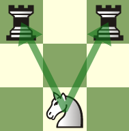Fork example