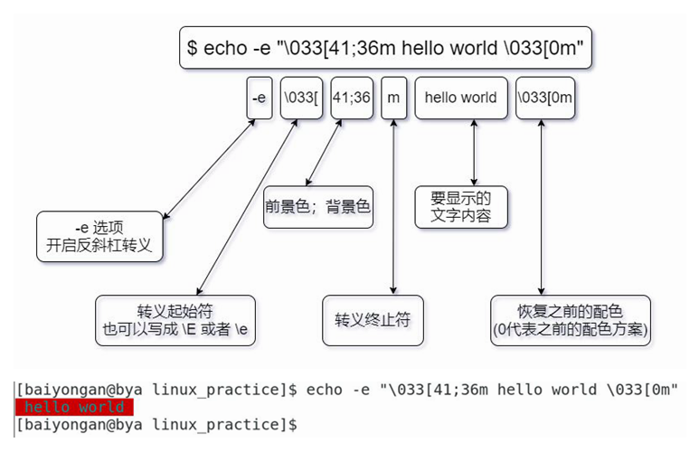 Linux命令之 echo打印-即刻学术