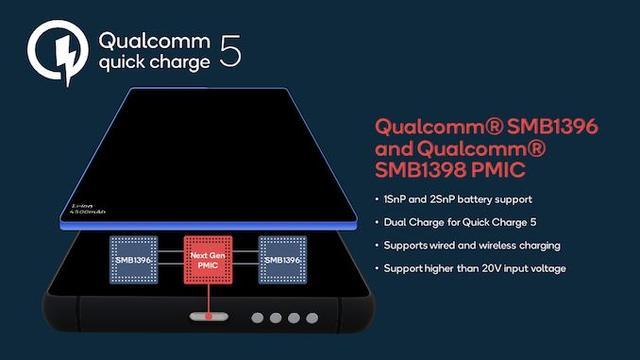 高通推出Quick Charge 5快充 你还在乎电池容量吗?